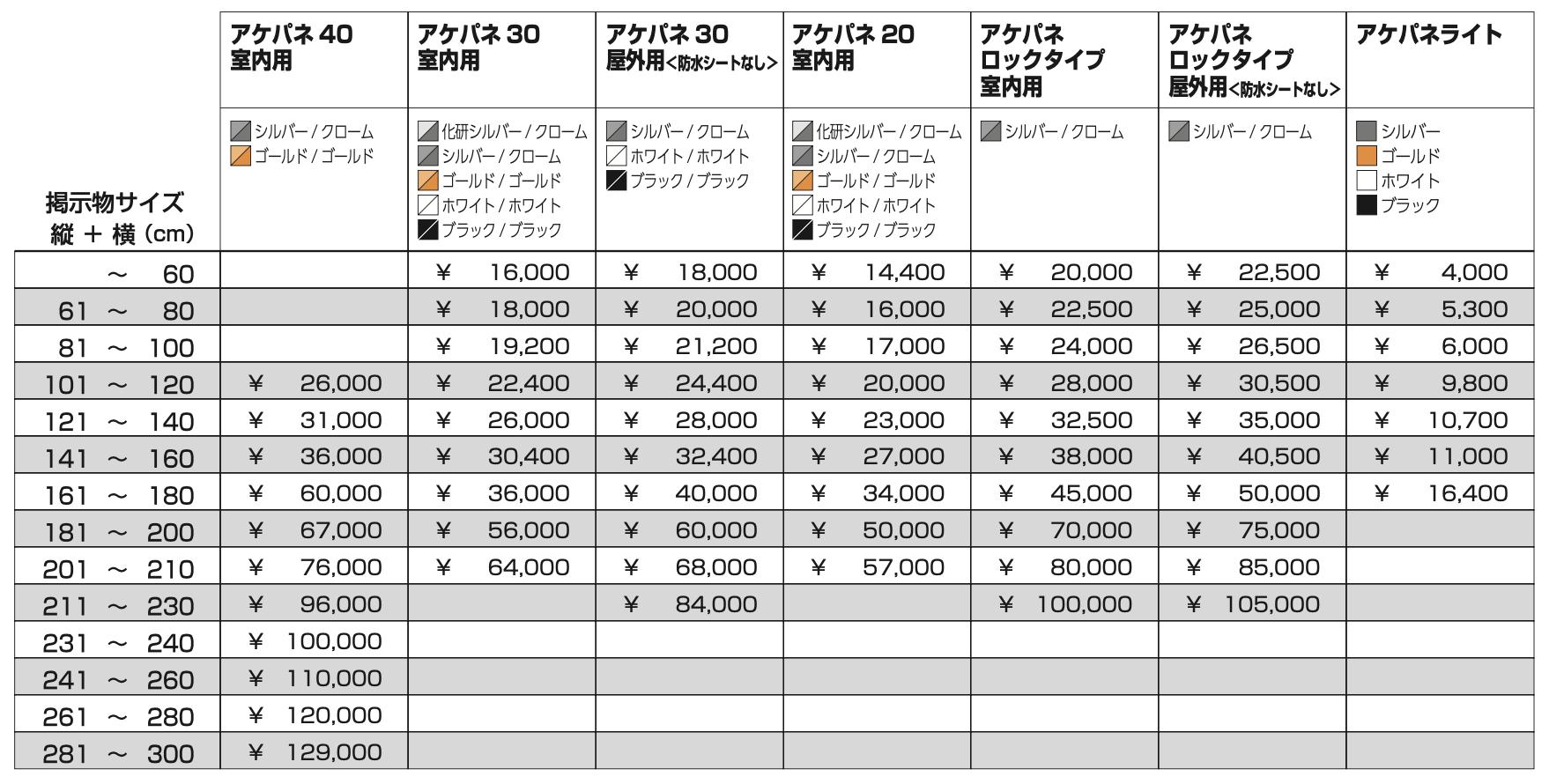アケパネ / アケパネロックタイプ / アケパネライト 別寸価格表
